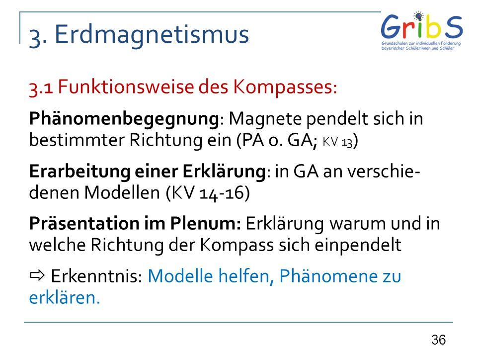 3. Erdmagnetismus 3.1 Funktionsweise des Kompasses: