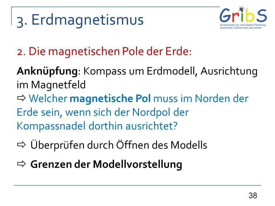 3. Erdmagnetismus 2. Die magnetischen Pole der Erde: