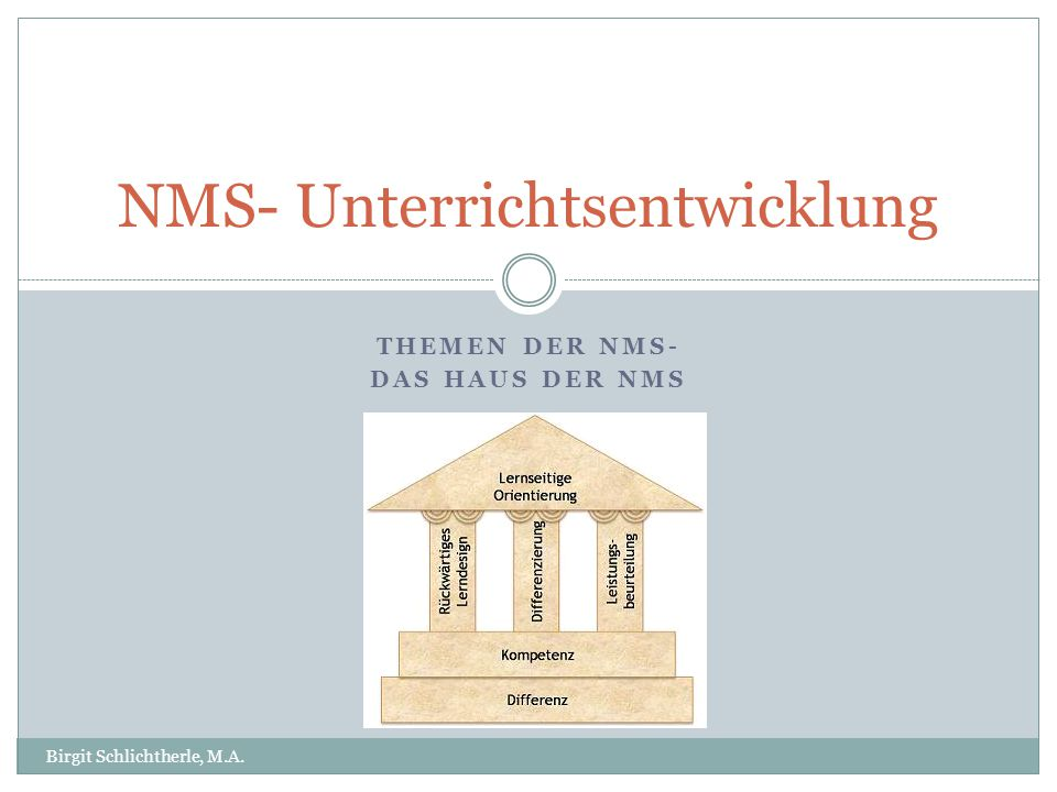 NMS- Unterrichtsentwicklung