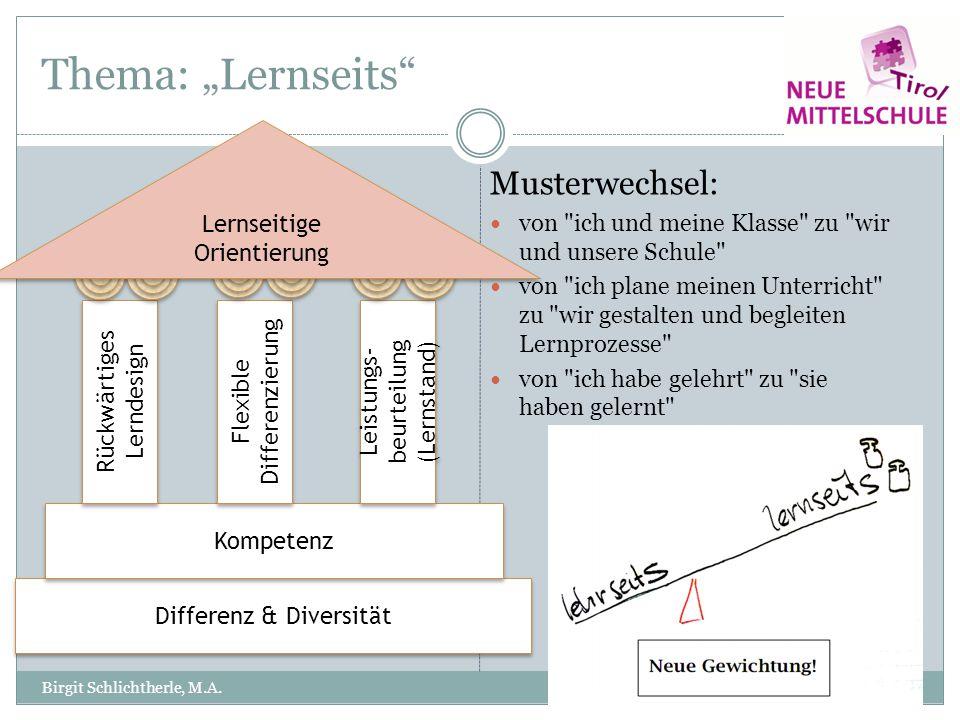 """Thema: """"Lernseits Musterwechsel: Lernseitige Orientierung"""