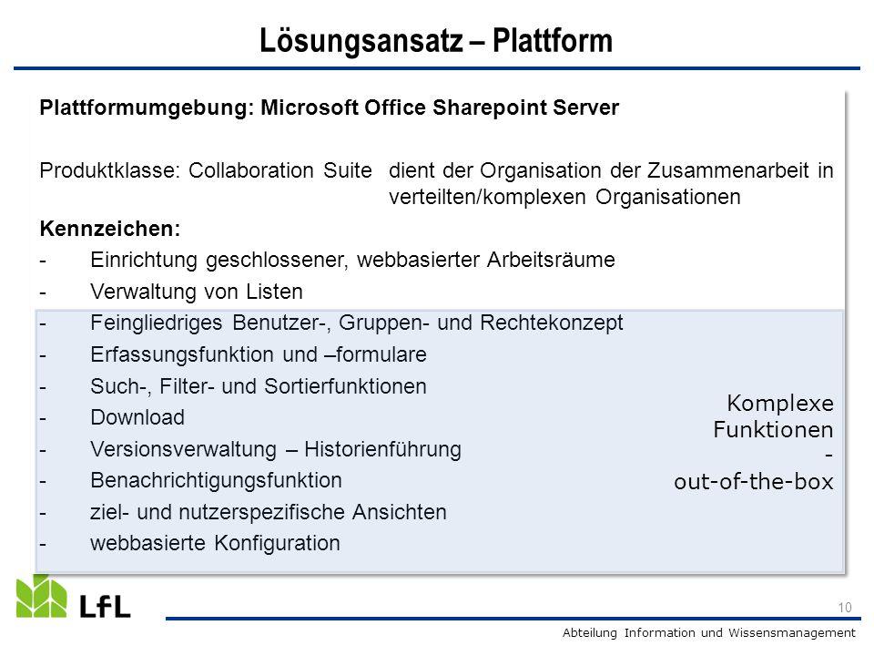 Lösungsansatz – Plattform