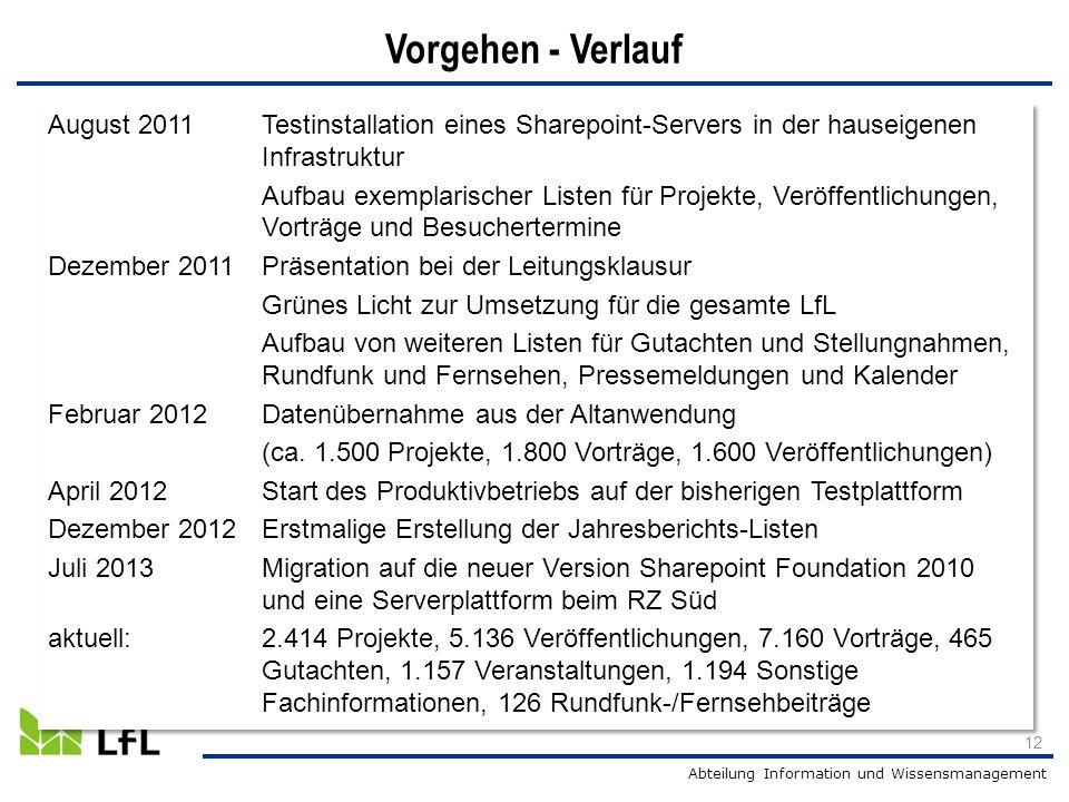 Vorgehen - Verlauf August 2011 Testinstallation eines Sharepoint-Servers in der hauseigenen Infrastruktur.
