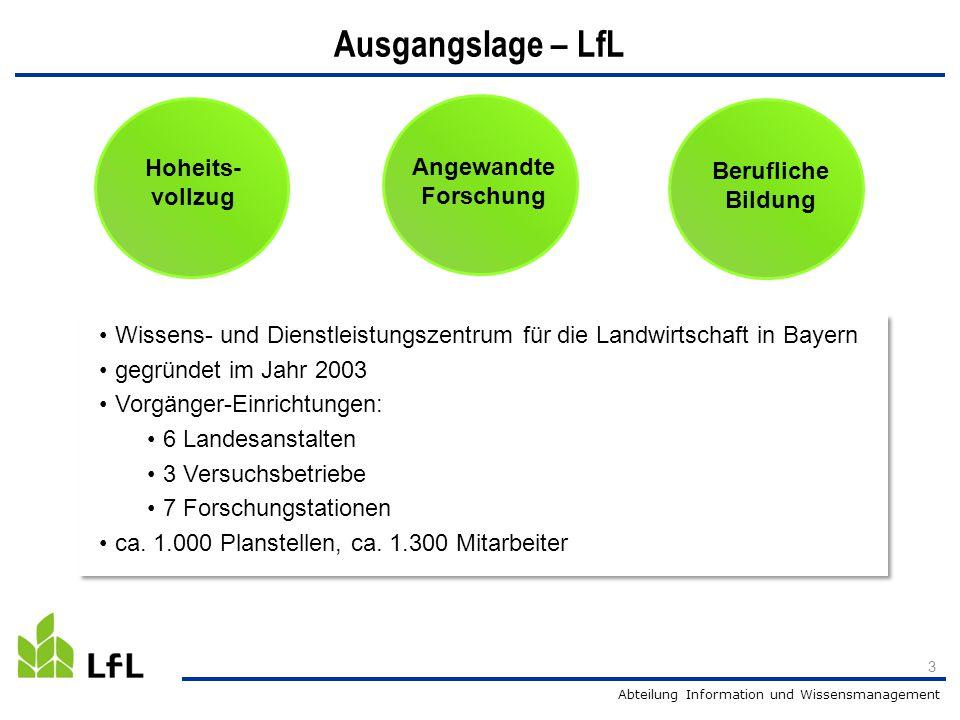 Ausgangslage – LfL Hoheits-vollzug Angewandte Berufliche Bildung