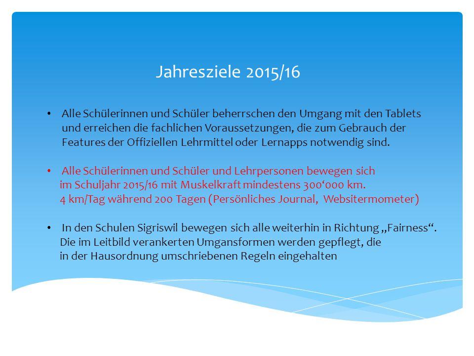 Jahresziele 2015/16