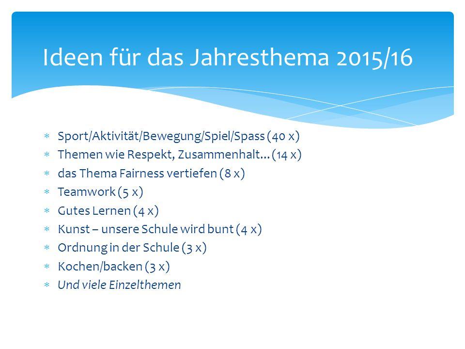 Ideen für das Jahresthema 2015/16