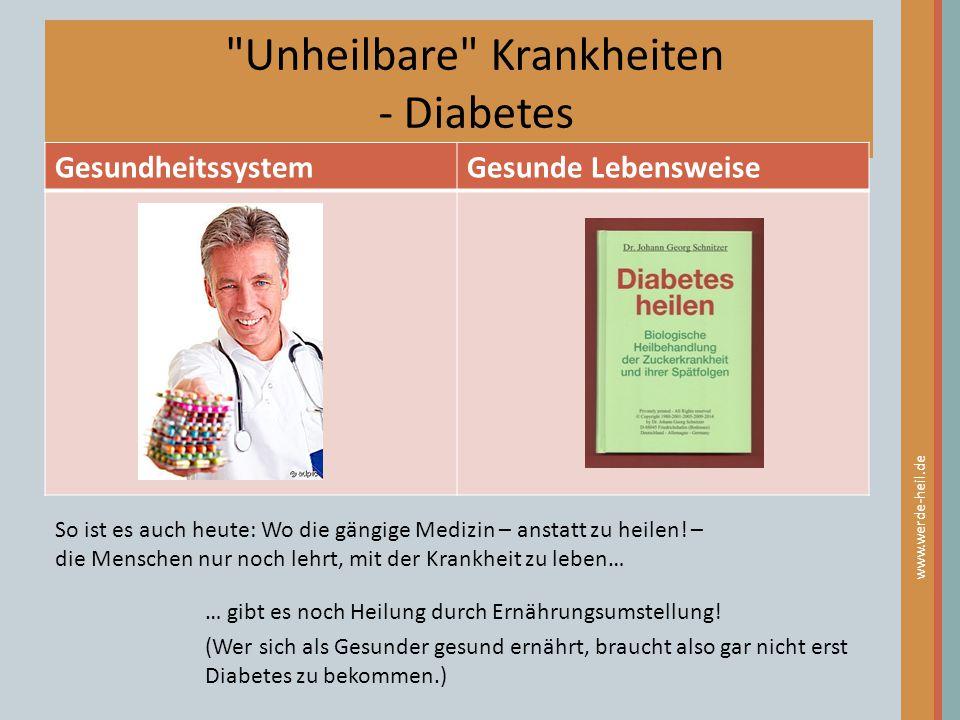 Unheilbare Krankheiten - Diabetes