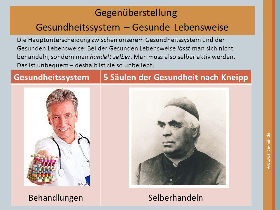 Gesundheitssystem – Gesunde Lebensweise