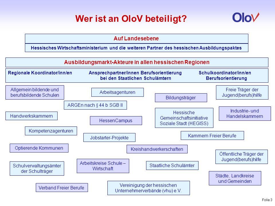 Wer ist an OloV beteiligt