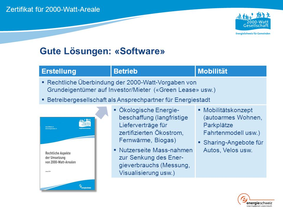 Gute Lösungen: «Software»