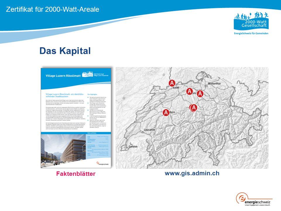 Das Kapital Zertifikat für 2000-Watt-Areale Faktenblätter