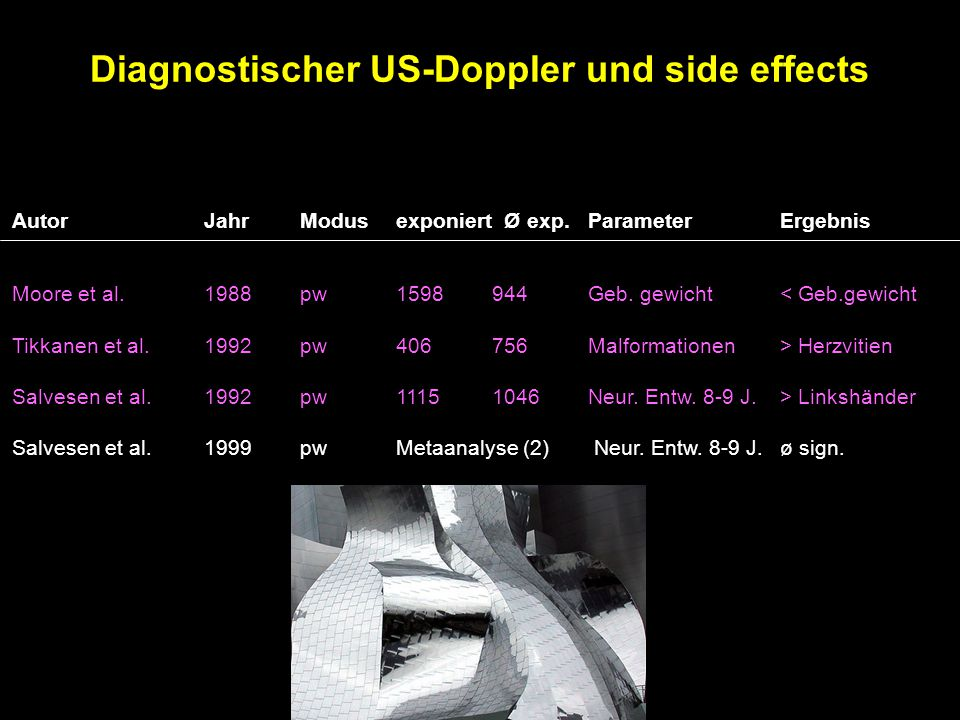 Diagnostischer US-Doppler und side effects