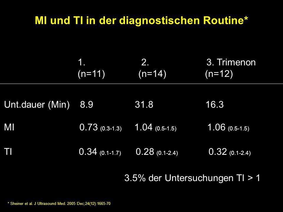 MI und TI in der diagnostischen Routine*