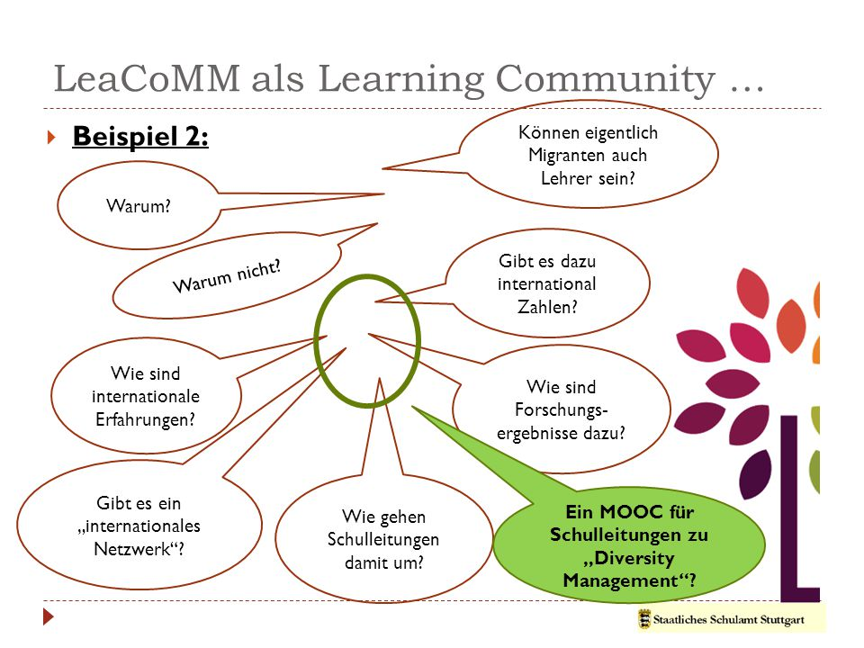 LeaCoMM als Learning Community …