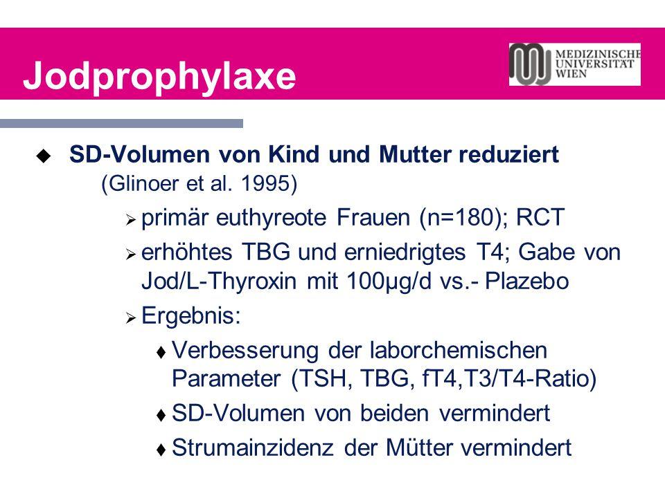 Jodprophylaxe SD-Volumen von Kind und Mutter reduziert (Glinoer et al. 1995) primär euthyreote Frauen (n=180); RCT.