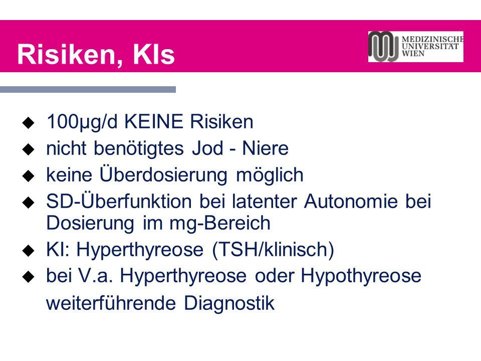 Risiken, KIs 100µg/d KEINE Risiken nicht benötigtes Jod - Niere