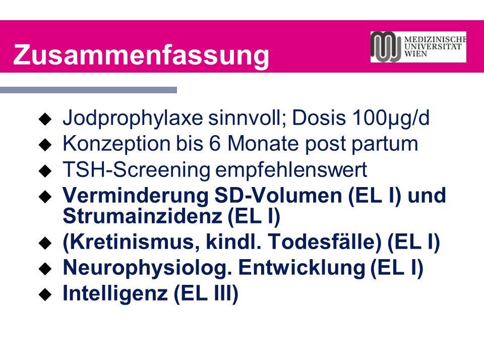 Zusammenfassung Jodprophylaxe sinnvoll; Dosis 100µg/d