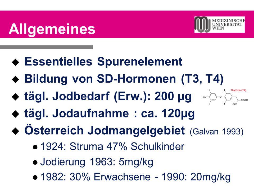 Allgemeines Essentielles Spurenelement