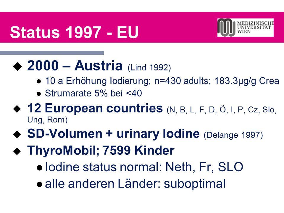 Status 1997 - EU 2000 – Austria (Lind 1992)