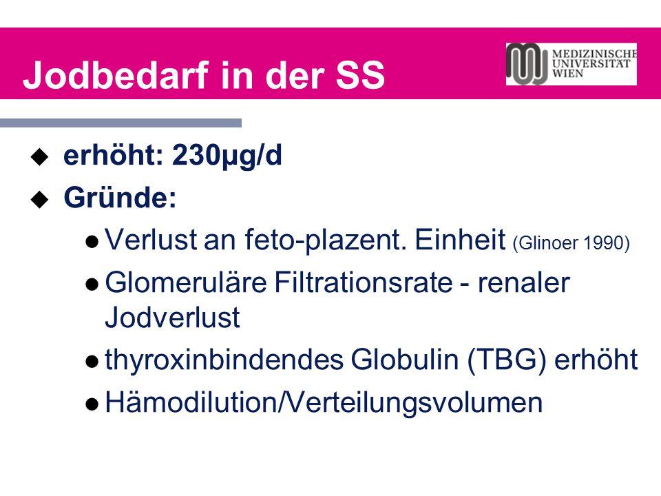Jodbedarf in der SS erhöht: 230µg/d Gründe: