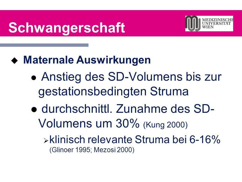 Schwangerschaft Maternale Auswirkungen. Anstieg des SD-Volumens bis zur gestationsbedingten Struma.
