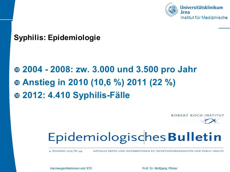 Syphilis: Epidemiologie