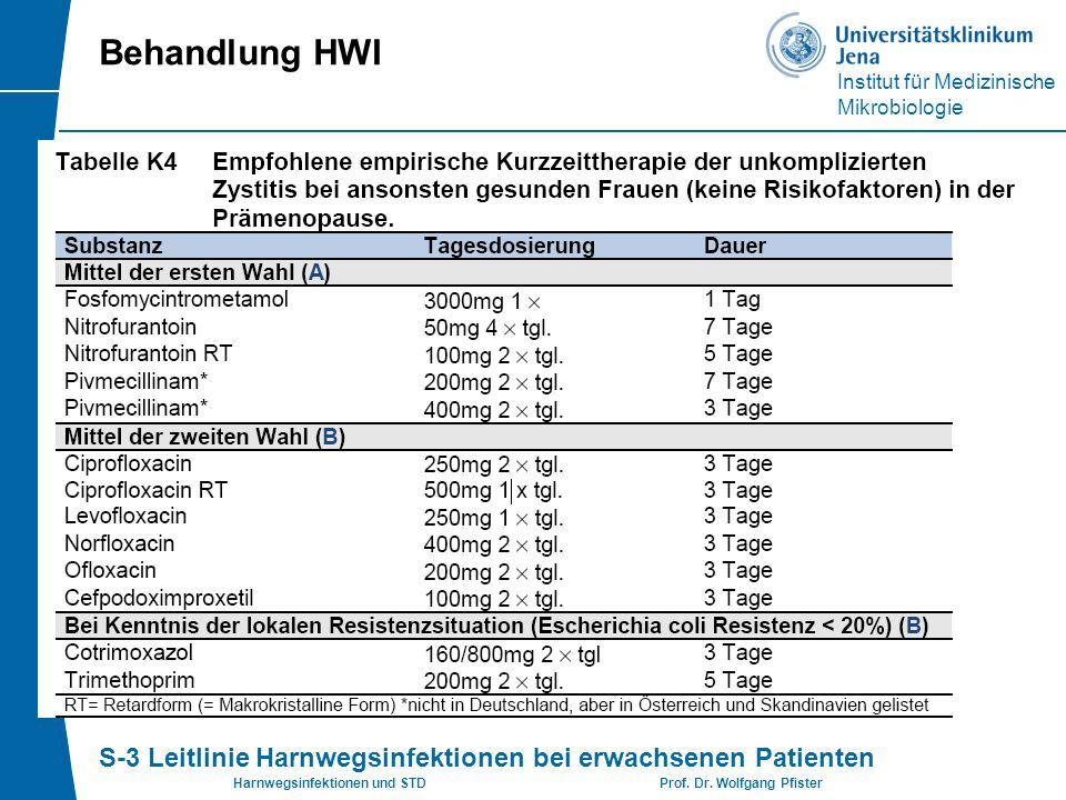 Behandlung HWI S-3 Leitlinie Harnwegsinfektionen bei erwachsenen Patienten.