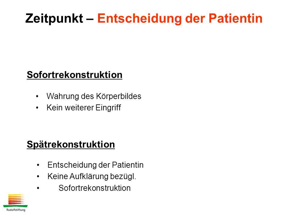 Zeitpunkt – Entscheidung der Patientin