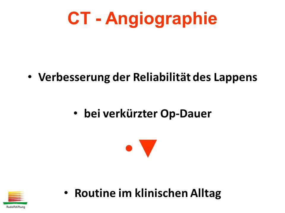 ▼ CT - Angiographie Verbesserung der Reliabilität des Lappens