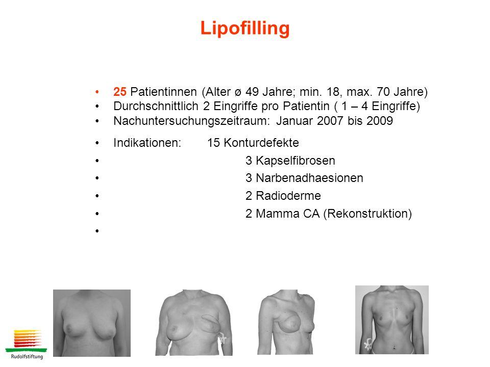 Lipofilling 25 Patientinnen (Alter ø 49 Jahre; min. 18, max. 70 Jahre)