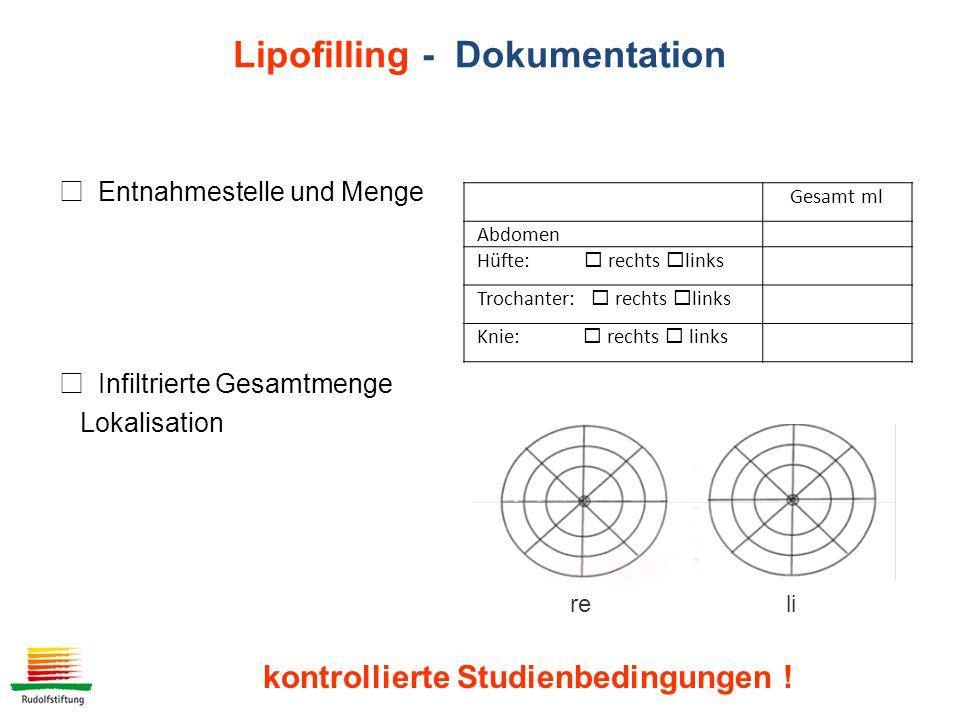 Lipofilling - Dokumentation kontrollierte Studienbedingungen !