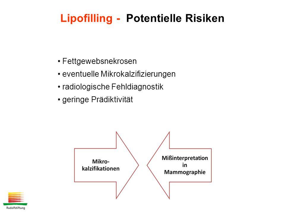 Lipofilling - Potentielle Risiken