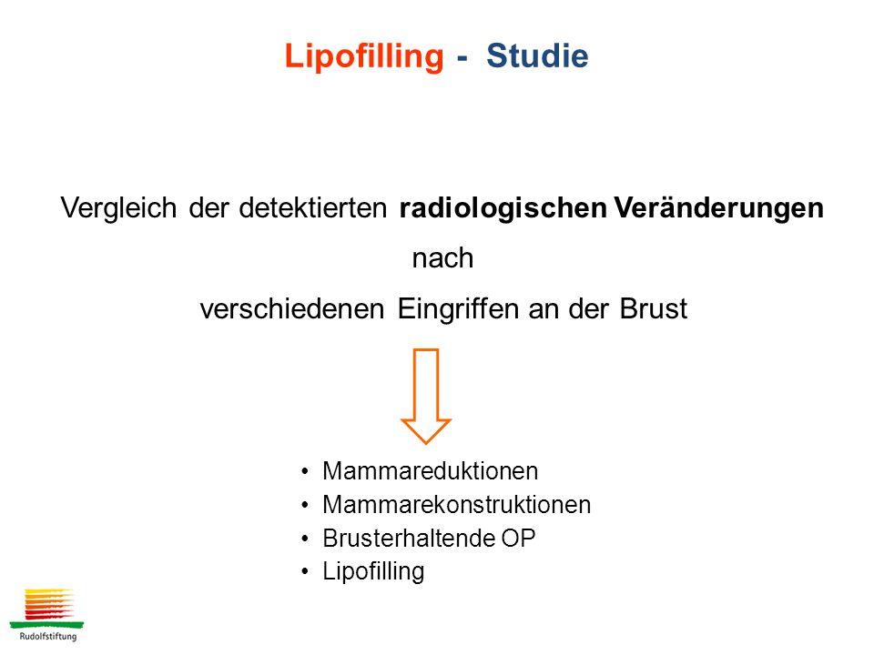Lipofilling - Studie Vergleich der detektierten radiologischen Veränderungen. nach. verschiedenen Eingriffen an der Brust.