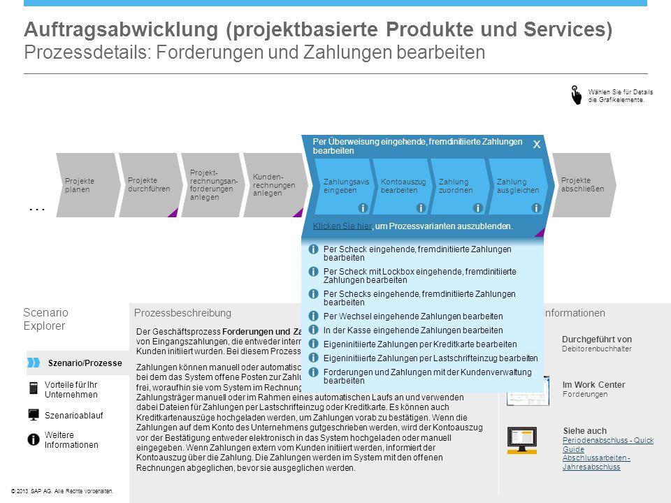 Auftragsabwicklung (projektbasierte Produkte und Services) Prozessdetails: Forderungen und Zahlungen bearbeiten