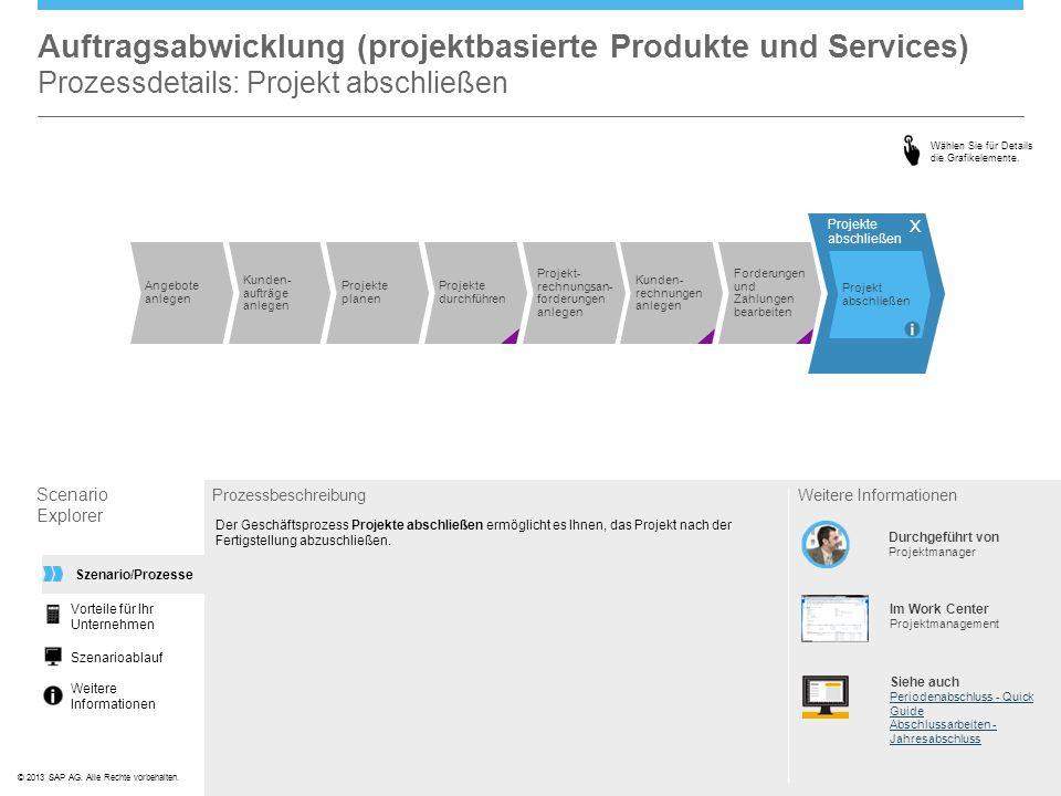 Auftragsabwicklung (projektbasierte Produkte und Services) Prozessdetails: Projekt abschließen