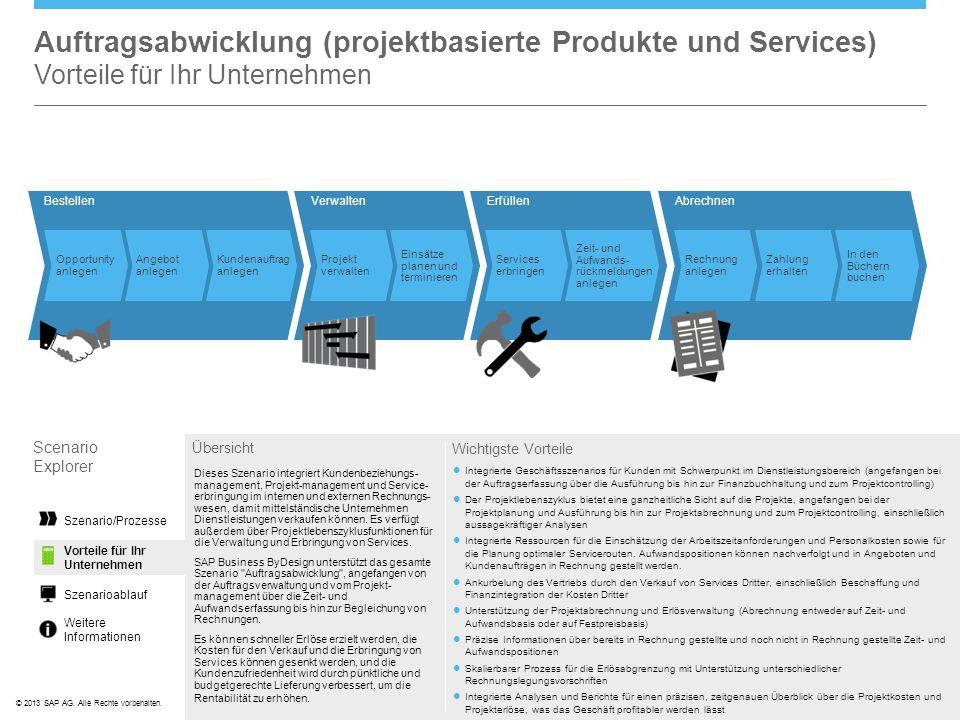 Auftragsabwicklung (projektbasierte Produkte und Services) Vorteile für Ihr Unternehmen