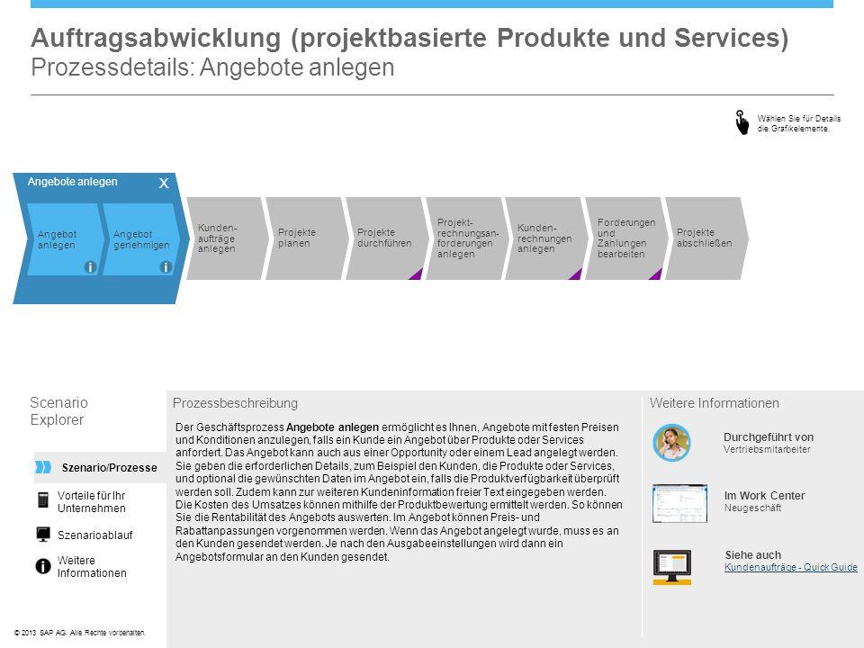 Auftragsabwicklung (projektbasierte Produkte und Services) Prozessdetails: Angebote anlegen