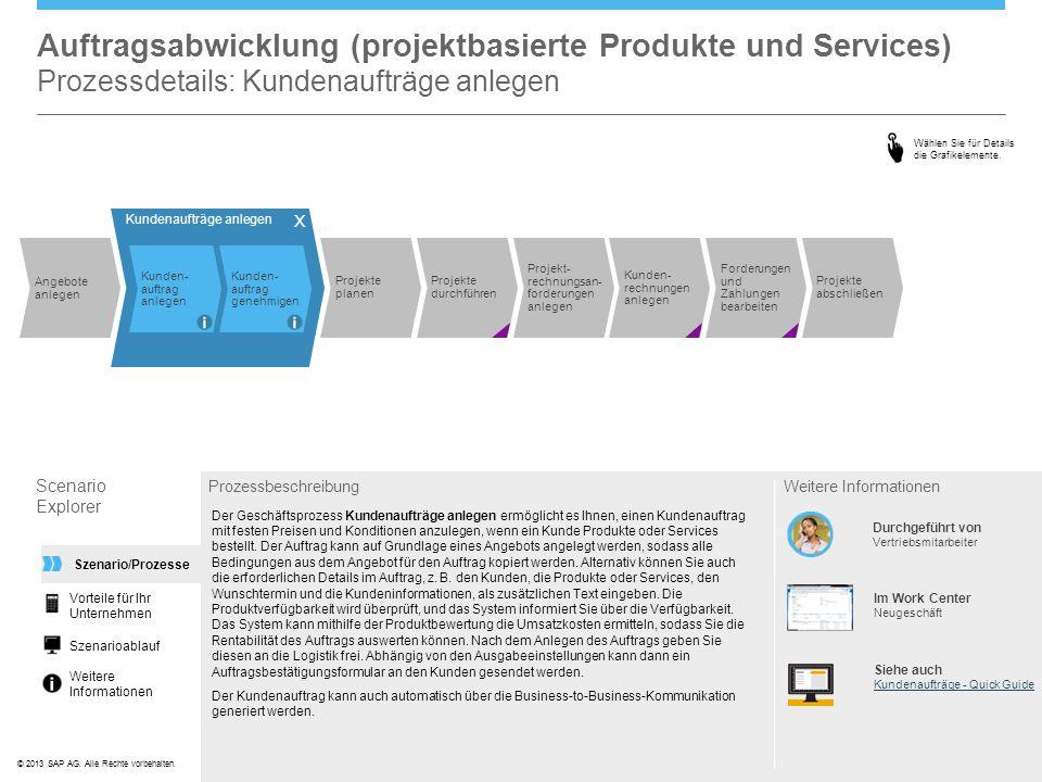 Auftragsabwicklung (projektbasierte Produkte und Services) Prozessdetails: Kundenaufträge anlegen