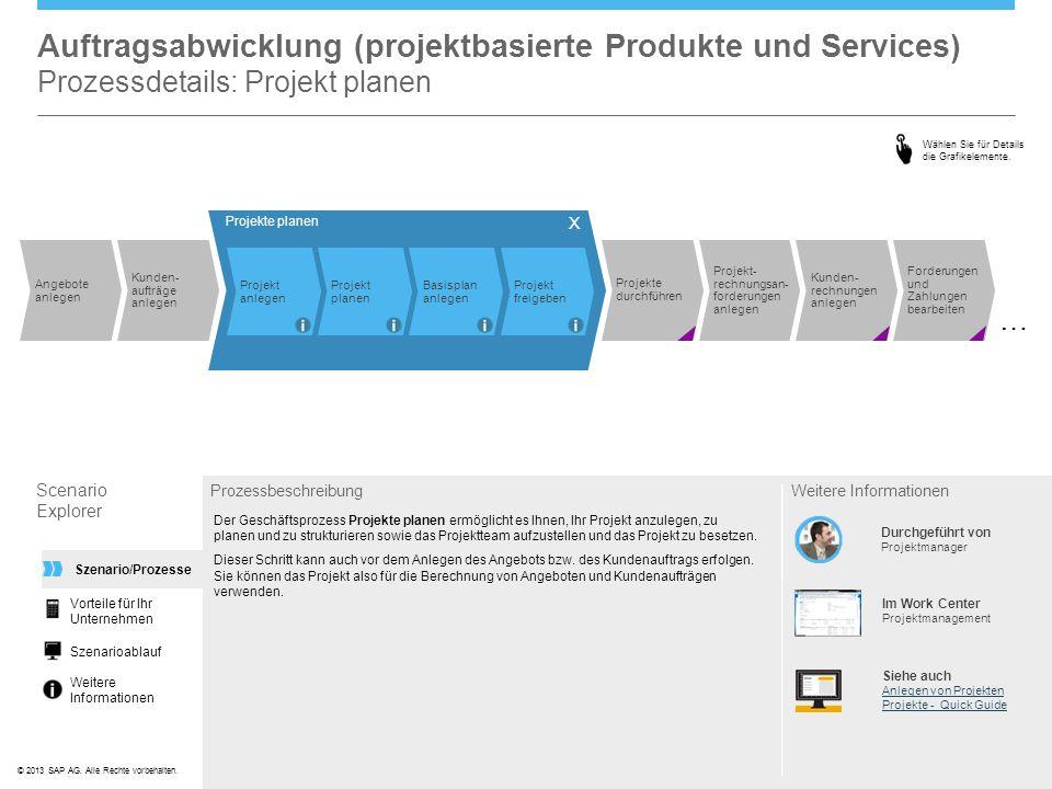 Auftragsabwicklung (projektbasierte Produkte und Services) Prozessdetails: Projekt planen