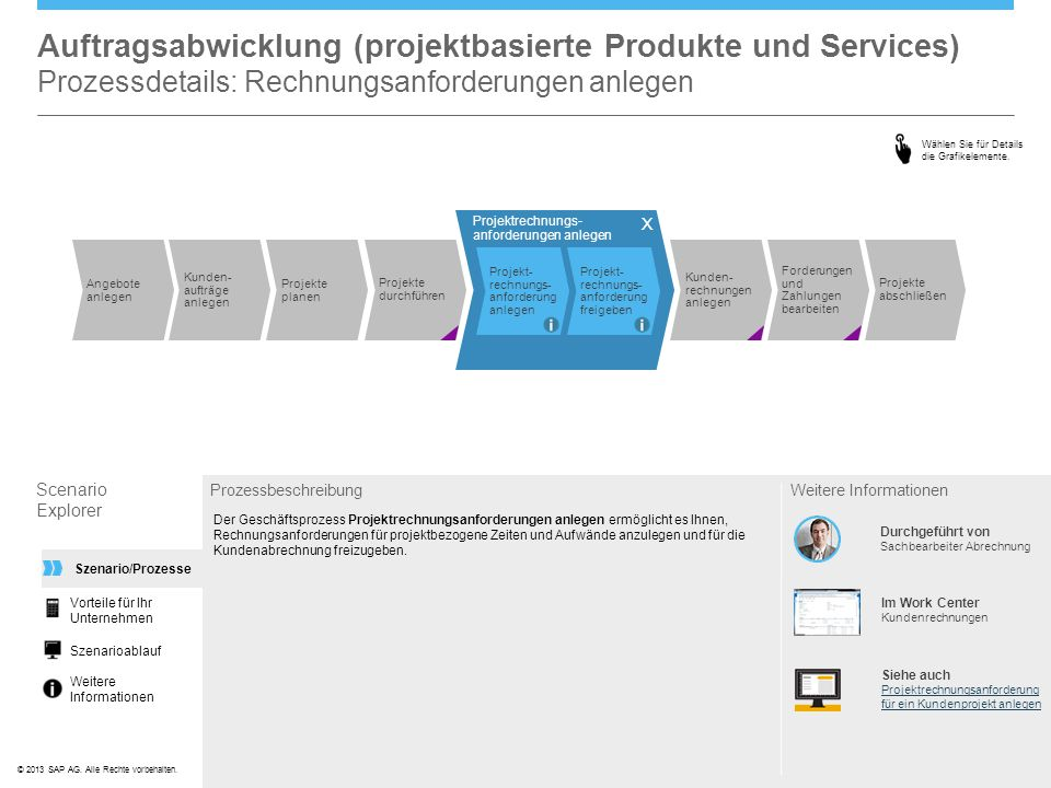Auftragsabwicklung (projektbasierte Produkte und Services) Prozessdetails: Rechnungsanforderungen anlegen
