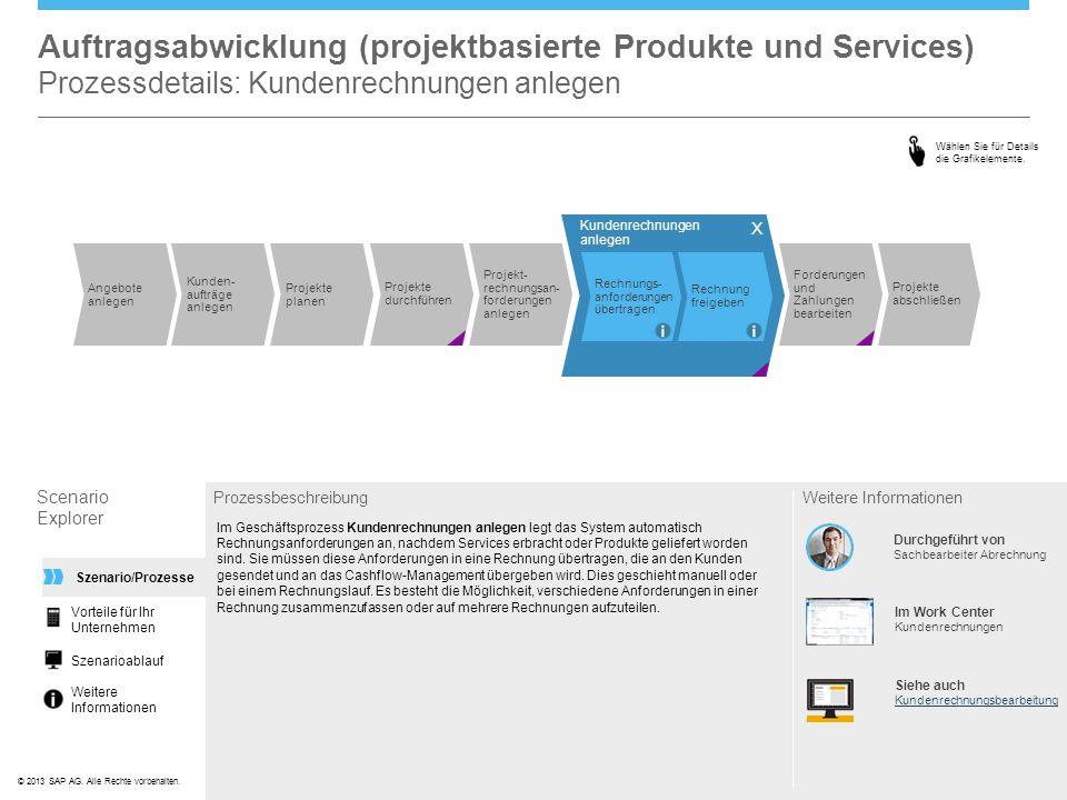 Auftragsabwicklung (projektbasierte Produkte und Services) Prozessdetails: Kundenrechnungen anlegen