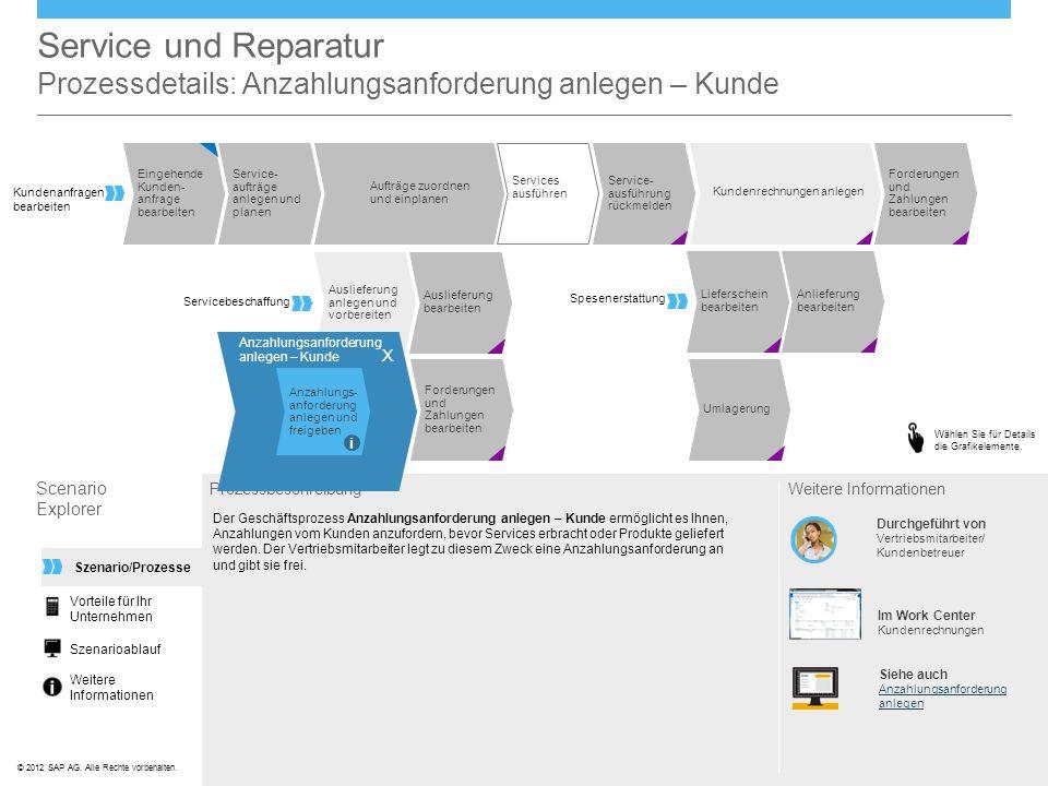 Service und Reparatur Prozessdetails: Anzahlungsanforderung anlegen – Kunde