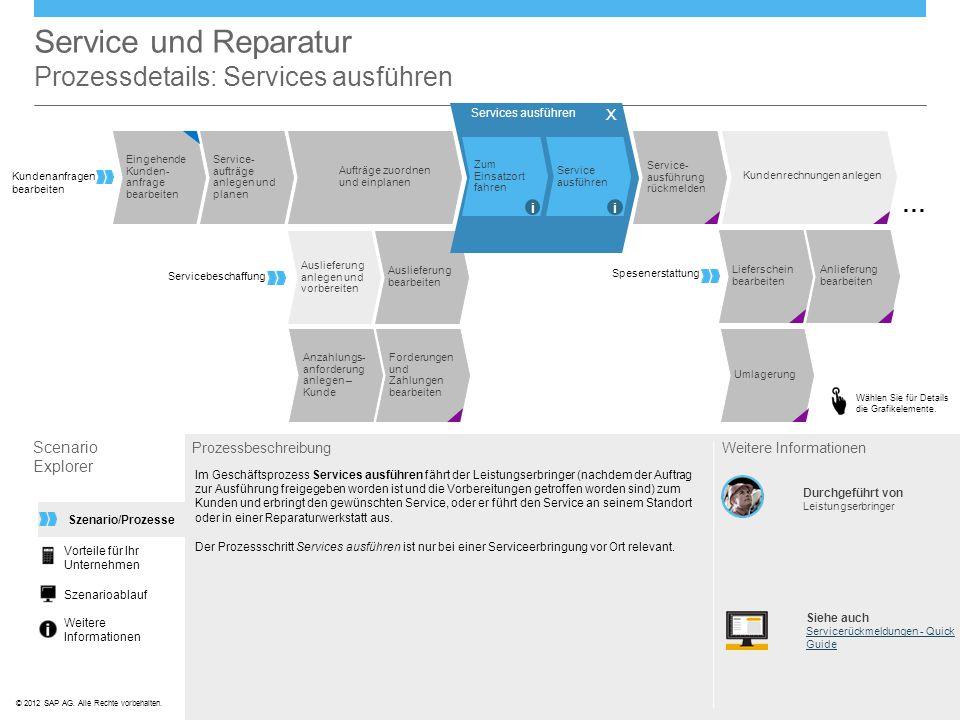 Service und Reparatur Prozessdetails: Services ausführen