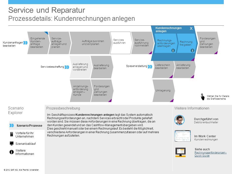 Service und Reparatur Prozessdetails: Kundenrechnungen anlegen