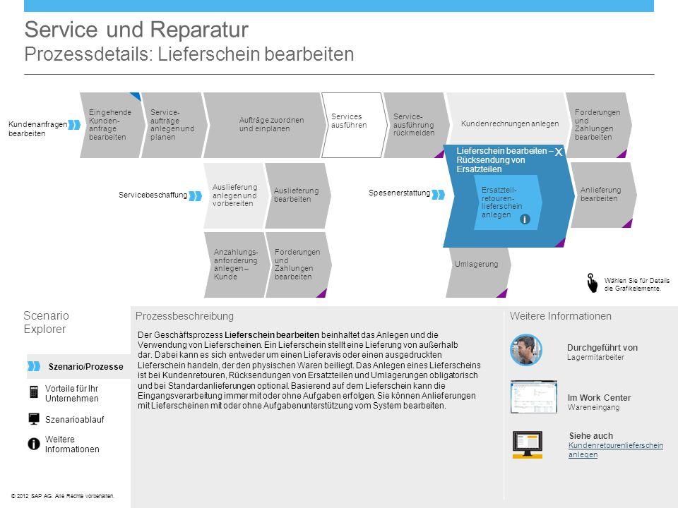 Service und Reparatur Prozessdetails: Lieferschein bearbeiten