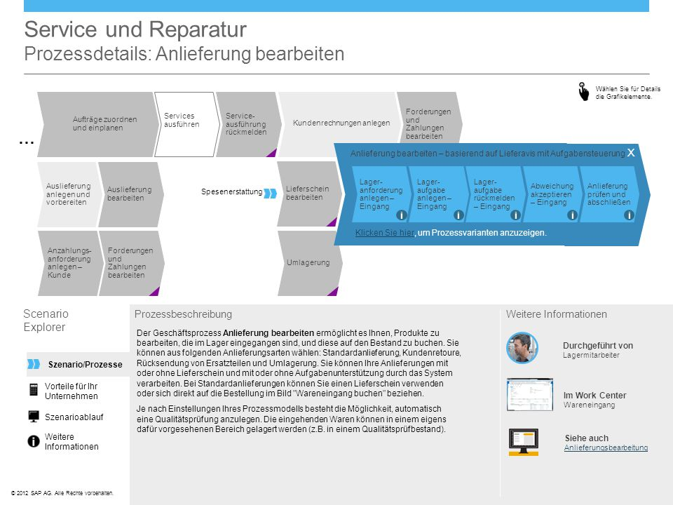 Service und Reparatur Prozessdetails: Anlieferung bearbeiten