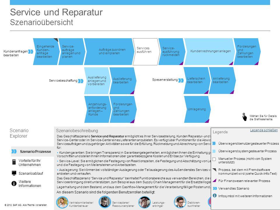 Service und Reparatur Szenarioübersicht
