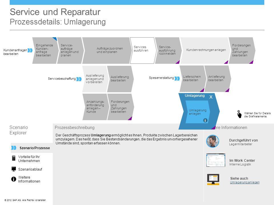 Service und Reparatur Prozessdetails: Umlagerung