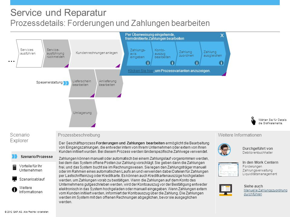Service und Reparatur Prozessdetails: Forderungen und Zahlungen bearbeiten