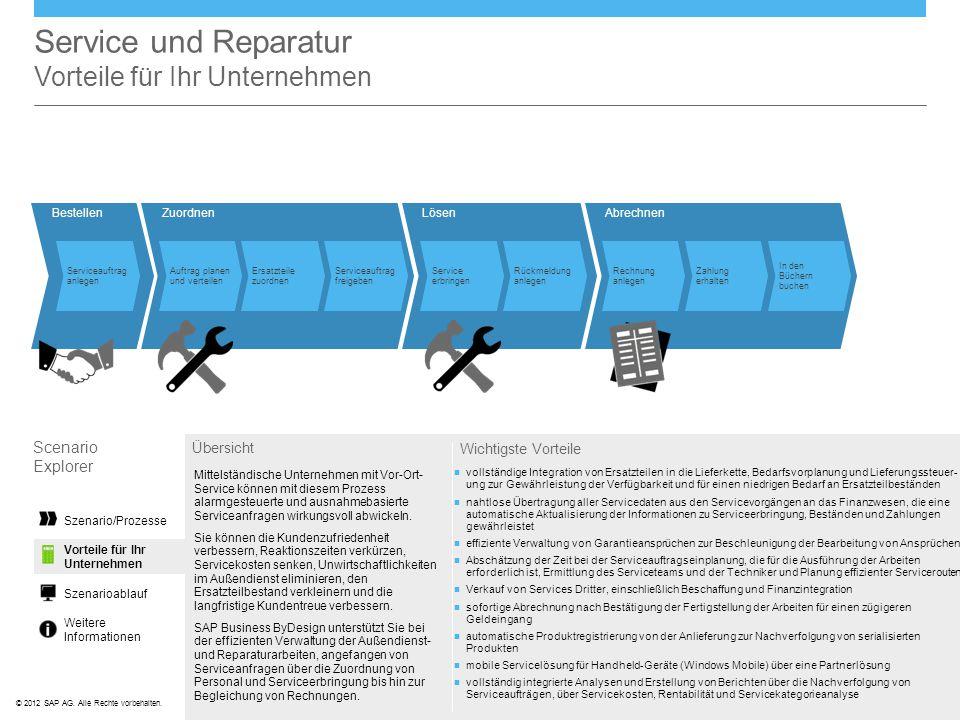 Service und Reparatur Vorteile für Ihr Unternehmen