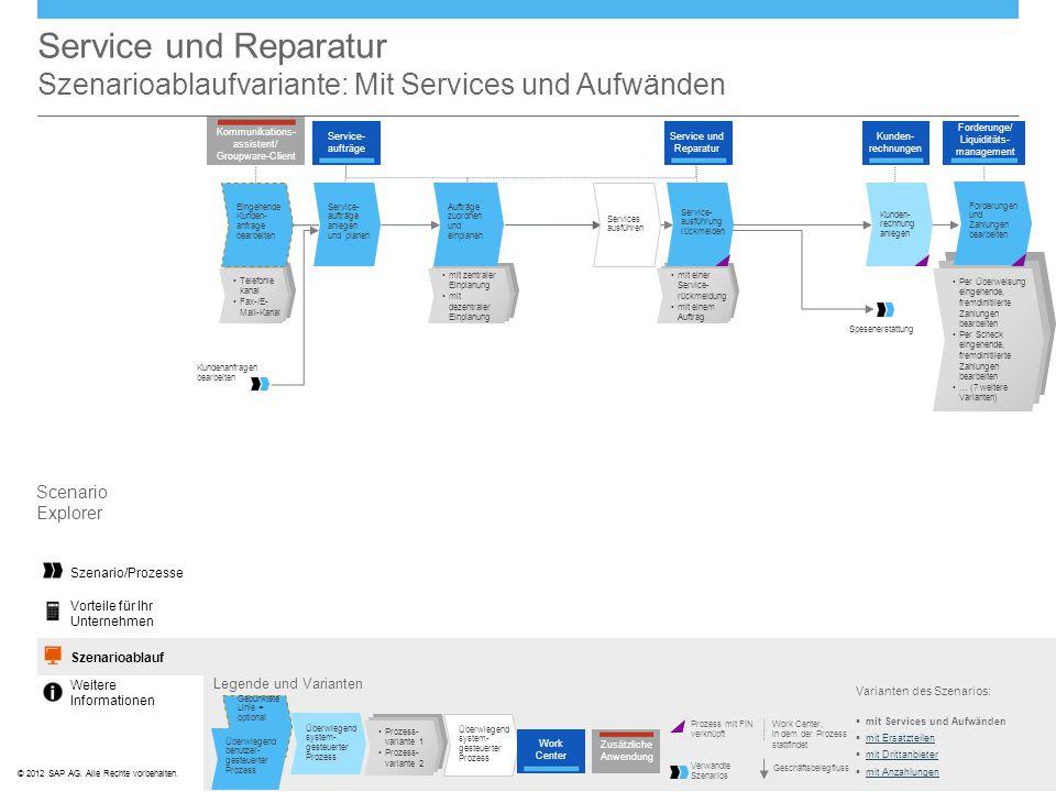 Service und Reparatur Szenarioablaufvariante: Mit Services und Aufwänden